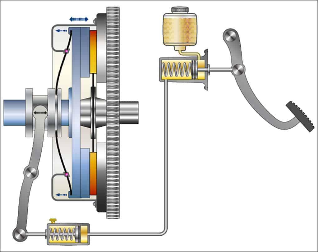 Automotive Hydraulic Braking System Infographic Diagram.